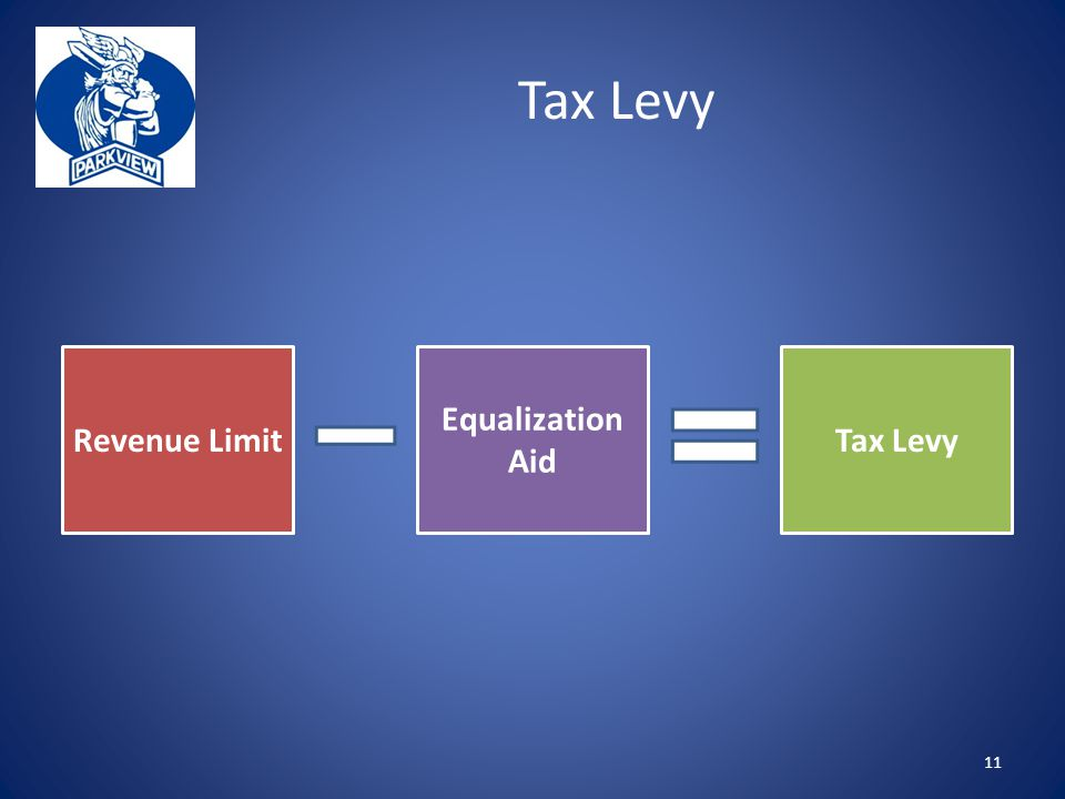 Tax Levy 11 Revenue Limit Equalization Aid Tax Levy