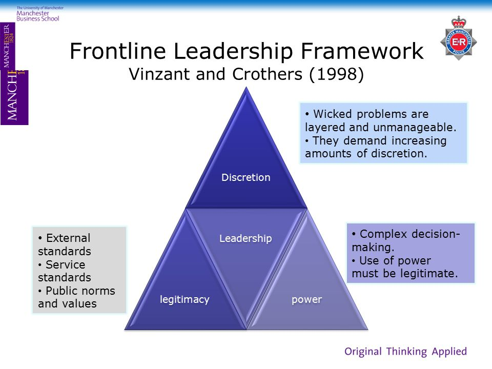 Frontline Leadership Framework Vinzant and Crothers (1998) Discretionlegitimacy Leadership power Wicked problems are layered and unmanageable.