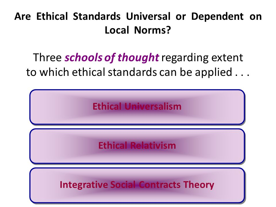 Are Ethical Standards Universal or Dependent on Local Norms.