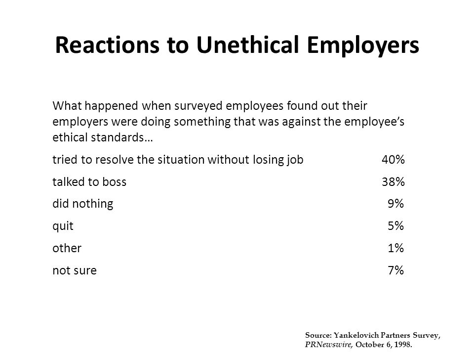Reactions to Unethical Employers What happened when surveyed employees found out their employers were doing something that was against the employee's ethical standards… tried to resolve the situation without losing job40% talked to boss38% did nothing 9% quit 5% other 1% not sure 7% Source: Yankelovich Partners Survey, PRNewswire, October 6, 1998.