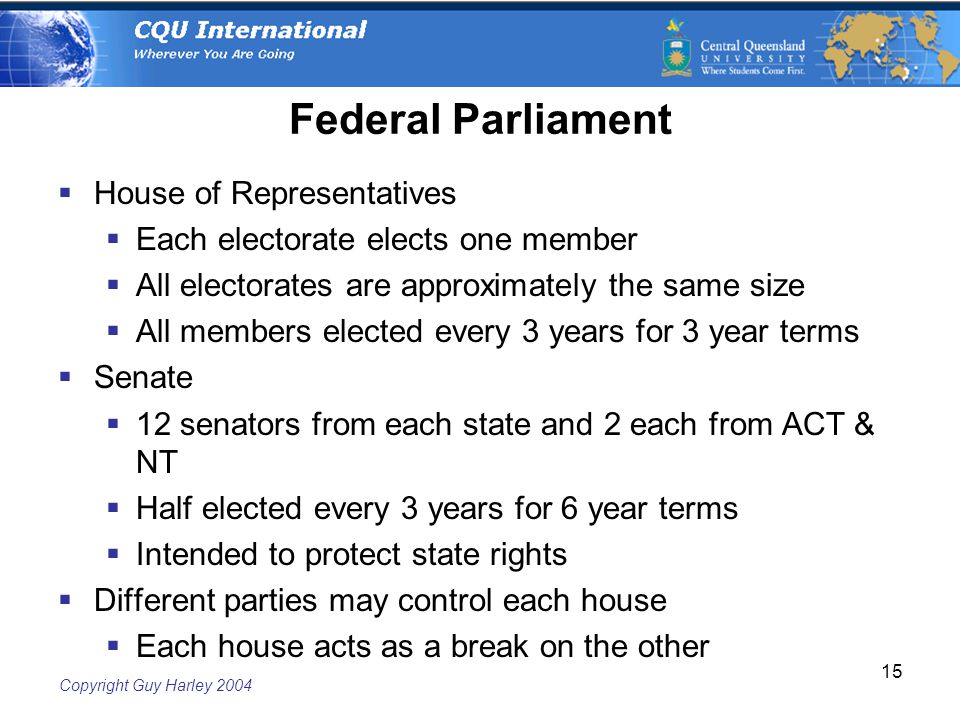Copyright Guy Harley Federal Parliament  House of Representatives  Each electorate elects one member  All electorates are approximately the same size  All members elected every 3 years for 3 year terms  Senate  12 senators from each state and 2 each from ACT & NT  Half elected every 3 years for 6 year terms  Intended to protect state rights  Different parties may control each house  Each house acts as a break on the other