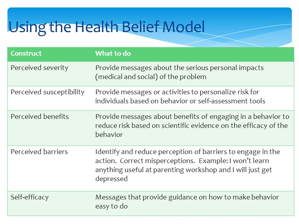 Supporting Healthy Communities And Behavior Change Through Planning