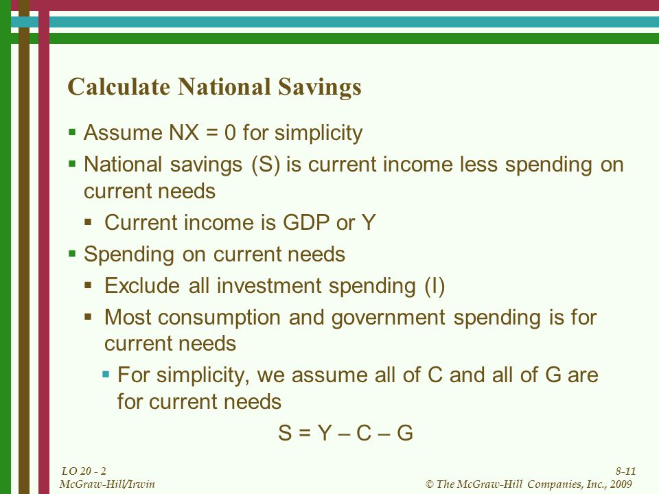 8-11 © The McGraw-Hill Companies, Inc., 2009 McGraw-Hill/Irwin LO Calculate National Savings  Assume NX = 0 for simplicity  National savings (S) is current income less spending on current needs  Current income is GDP or Y  Spending on current needs  Exclude all investment spending (I)  Most consumption and government spending is for current needs  For simplicity, we assume all of C and all of G are for current needs S = Y – C – G
