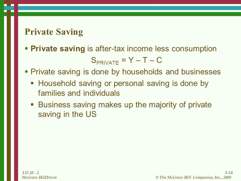 8-14 © The McGraw-Hill Companies, Inc., 2009 McGraw-Hill/Irwin LO Private Saving  Private saving is after-tax income less consumption S PRIVATE = Y – T – C  Private saving is done by households and businesses  Household saving or personal saving is done by families and individuals  Business saving makes up the majority of private saving in the US