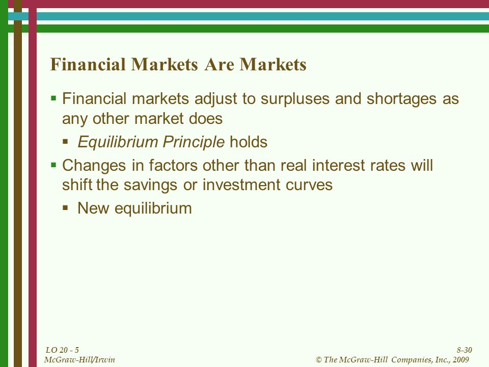 8-30 © The McGraw-Hill Companies, Inc., 2009 McGraw-Hill/Irwin LO Financial Markets Are Markets  Financial markets adjust to surpluses and shortages as any other market does  Equilibrium Principle holds  Changes in factors other than real interest rates will shift the savings or investment curves  New equilibrium