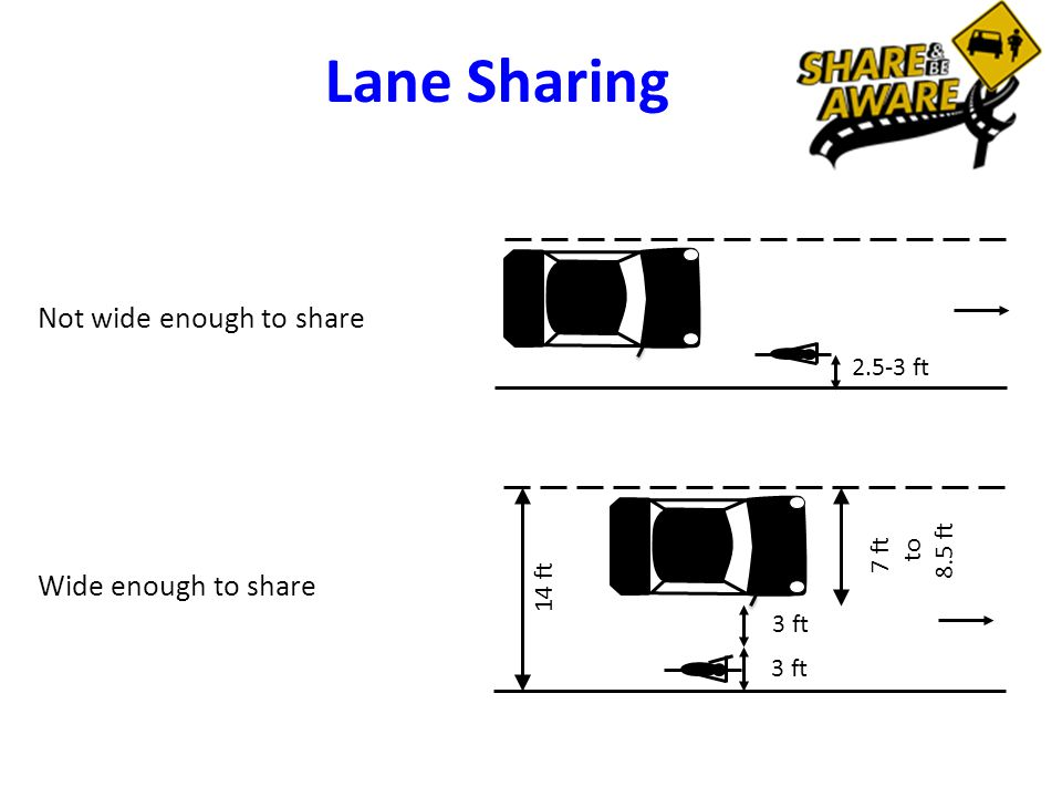 Lane Sharing Not wide enough to share Wide enough to share 14 ft 3 ft ft 7 ft to 8.5 ft