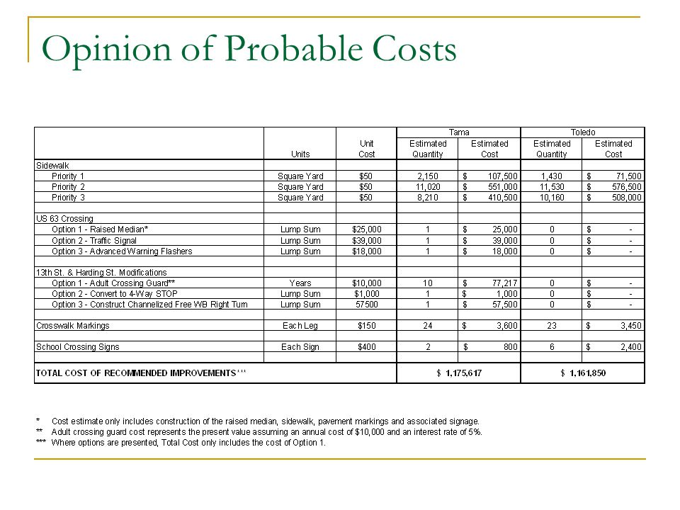 Opinion of Probable Costs