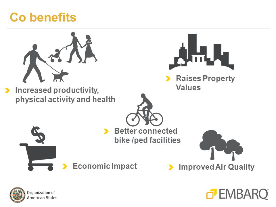 Co benefits Raises Property Values $ Increased productivity, physical activity and health Economic Impact Improved Air Quality Better connected bike /ped facilities