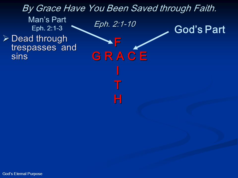 God's Eternal Purpose  Dead through trespasses and sins By Grace Have You Been Saved through Faith.