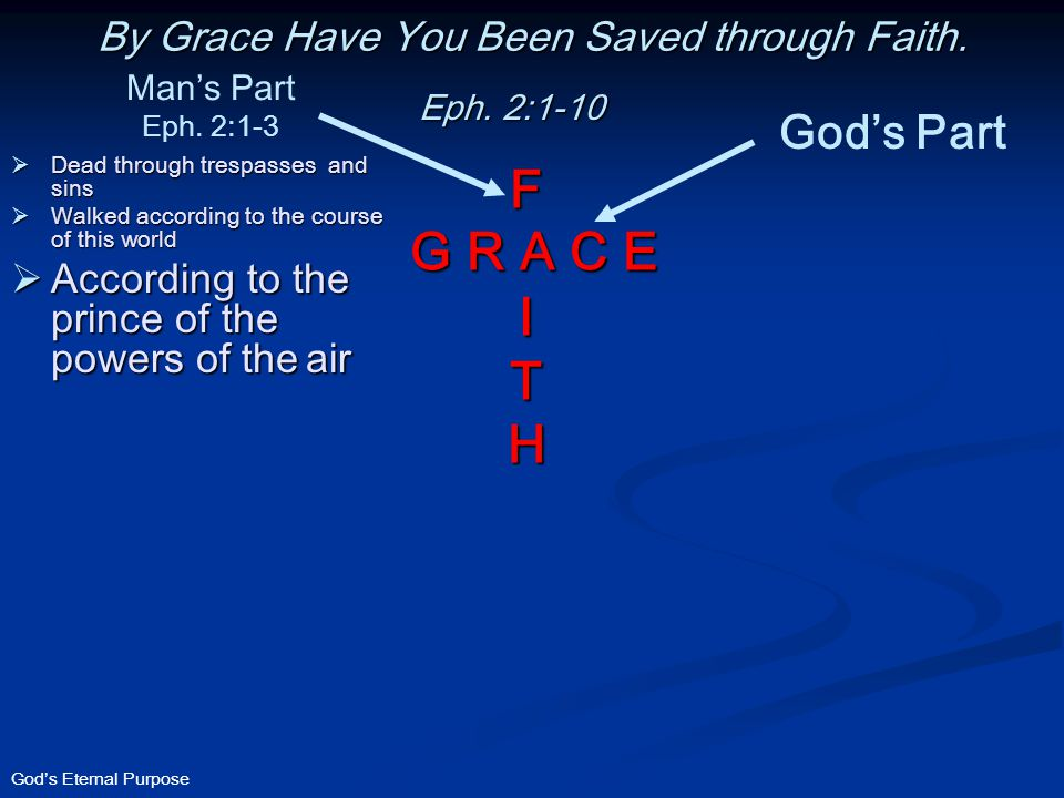 God's Eternal Purpose  Dead through trespasses and sins  Walked according to the course of this world  According to the prince of the powers of the air By Grace Have You Been Saved through Faith.