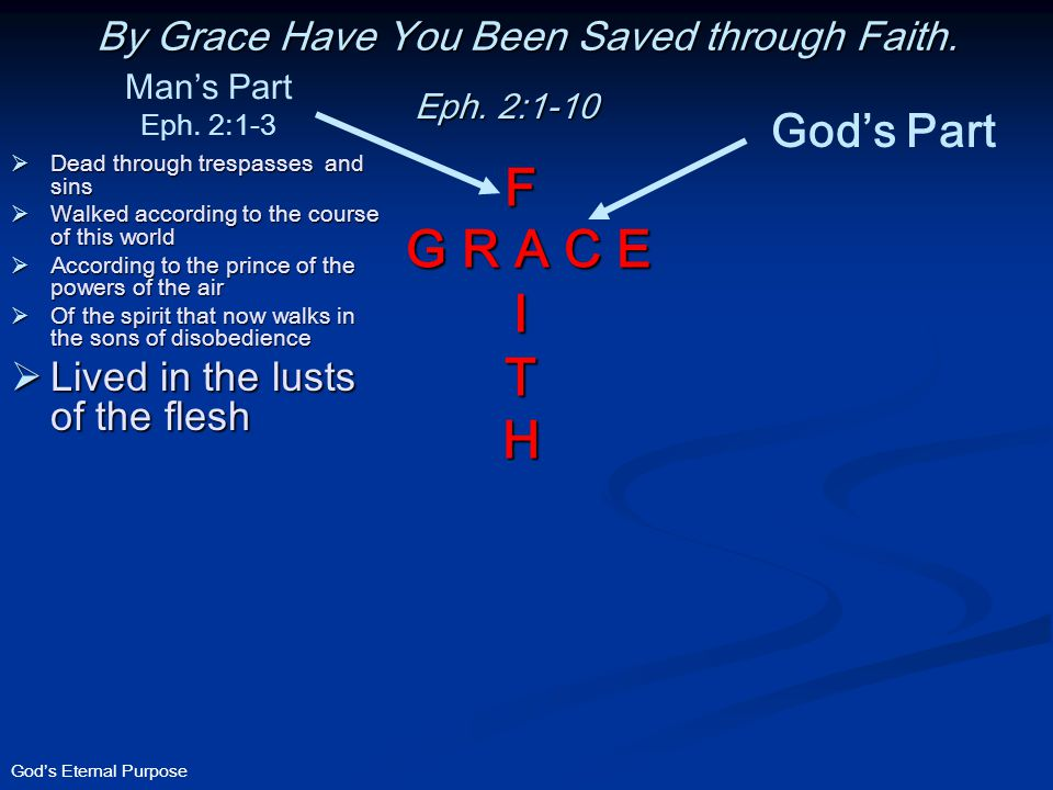 God's Eternal Purpose  Dead through trespasses and sins  Walked according to the course of this world  According to the prince of the powers of the air  Of the spirit that now walks in the sons of disobedience  Lived in the lusts of the flesh By Grace Have You Been Saved through Faith.