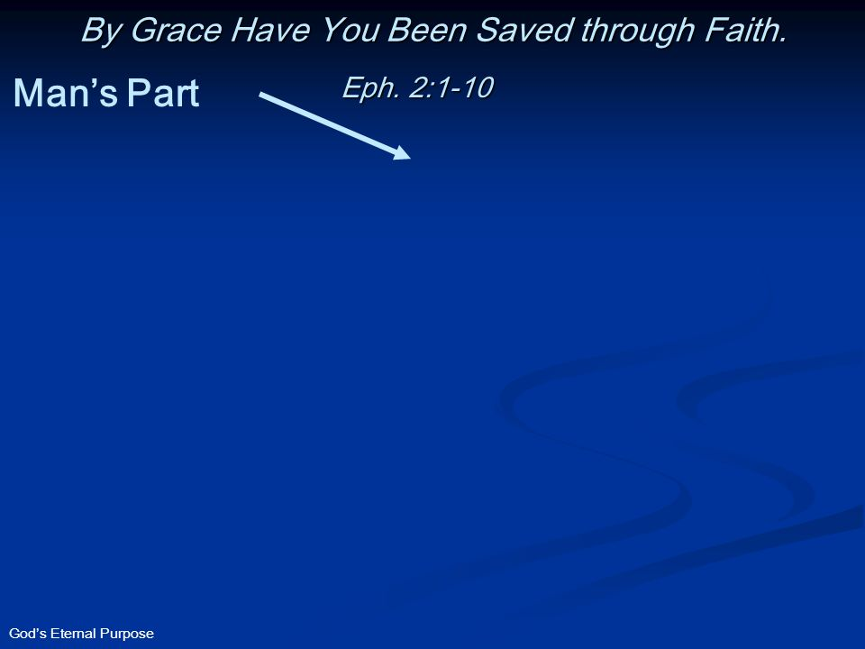 God's Eternal Purpose By Grace Have You Been Saved through Faith. Man's Part Eph. 2:1-10