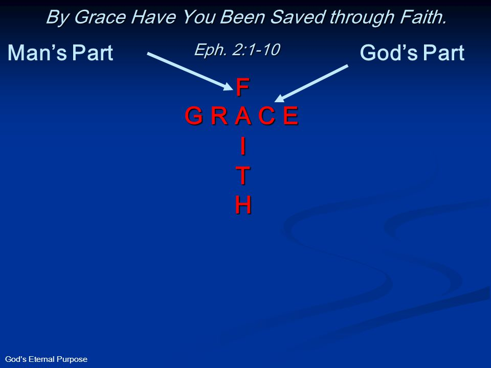 God's Eternal Purpose By Grace Have You Been Saved through Faith.
