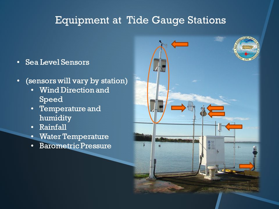 Equipment at Tide Gauge Stations Sea Level Sensors (sensors will vary by station) Wind Direction and Speed Temperature and humidity Rainfall Water Temperature Barometric Pressure