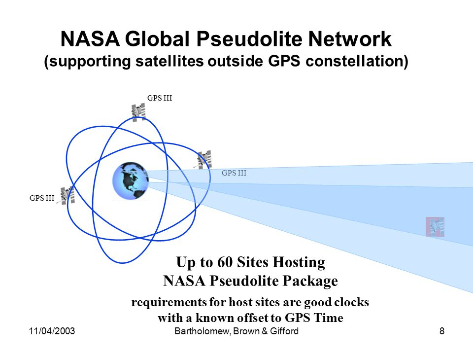 11/04/2003Bartholomew, Brown & Gifford8 GPS III NASA Global Pseudolite Network (supporting satellites outside GPS constellation) Up to 60 Sites Hosting NASA Pseudolite Package requirements for host sites are good clocks with a known offset to GPS Time