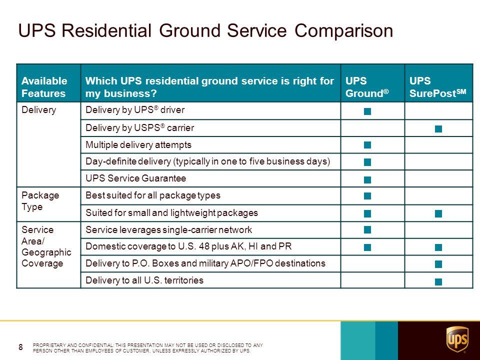 WeFulFillIT com offers UPS SurePost SM Your Economy Solution