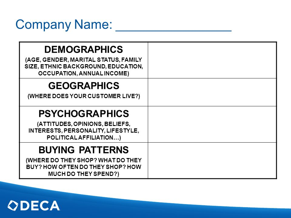 Company Name: ________________ DEMOGRAPHICS (AGE, GENDER, MARITAL STATUS, FAMILY SIZE, ETHNIC BACKGROUND, EDUCATION, OCCUPATION, ANNUAL INCOME) GEOGRAPHICS (WHERE DOES YOUR CUSTOMER LIVE ) PSYCHOGRAPHICS (ATTITUDES, OPINIONS, BELIEFS, INTERESTS, PERSONALITY, LIFESTYLE, POLITICAL AFFILIATION…) BUYING PATTERNS (WHERE DO THEY SHOP.