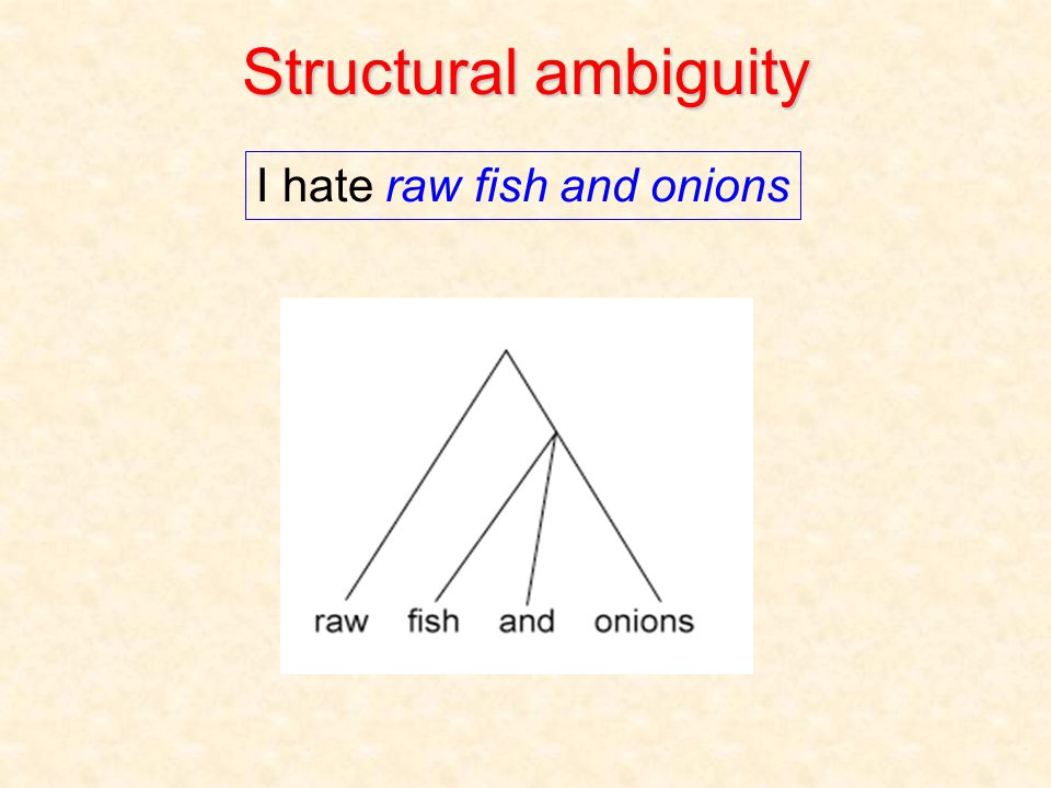 Structural ambiguity I hate raw fish and onions
