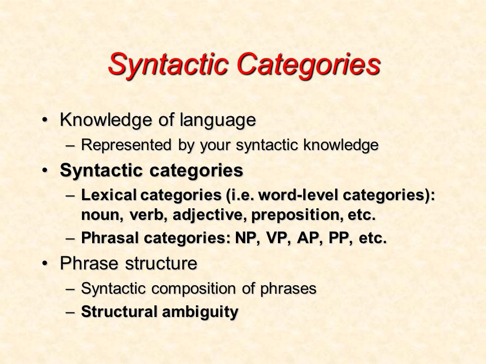 Syntactic Categories Knowledge of languageKnowledge of language –Represented by your syntactic knowledge Syntactic categoriesSyntactic categories –Lexical categories (i.e.