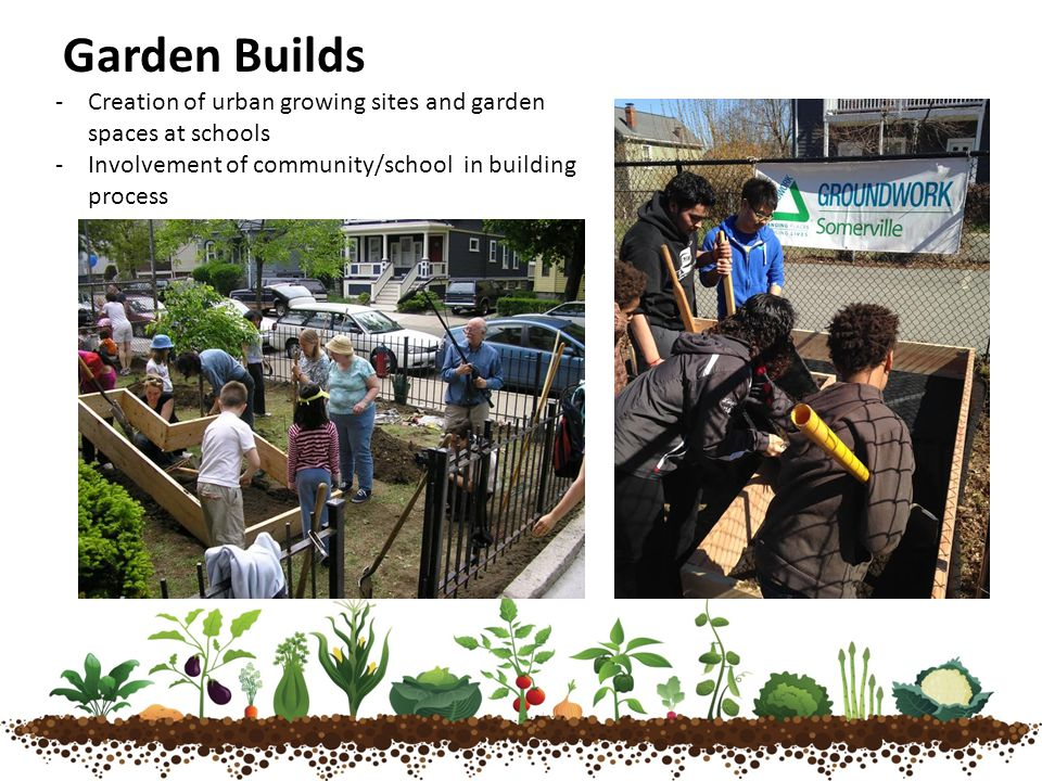 -Creation of urban growing sites and garden spaces at schools -Involvement of community/school in building process Garden Builds