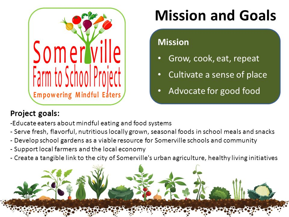 Mission Grow, cook, eat, repeat Cultivate a sense of place Advocate for good food Mission and Goals Project goals: -Educate eaters about mindful eating and food systems - Serve fresh, flavorful, nutritious locally grown, seasonal foods in school meals and snacks - Develop school gardens as a viable resource for Somerville schools and community - Support local farmers and the local economy - Create a tangible link to the city of Somerville s urban agriculture, healthy living initiatives