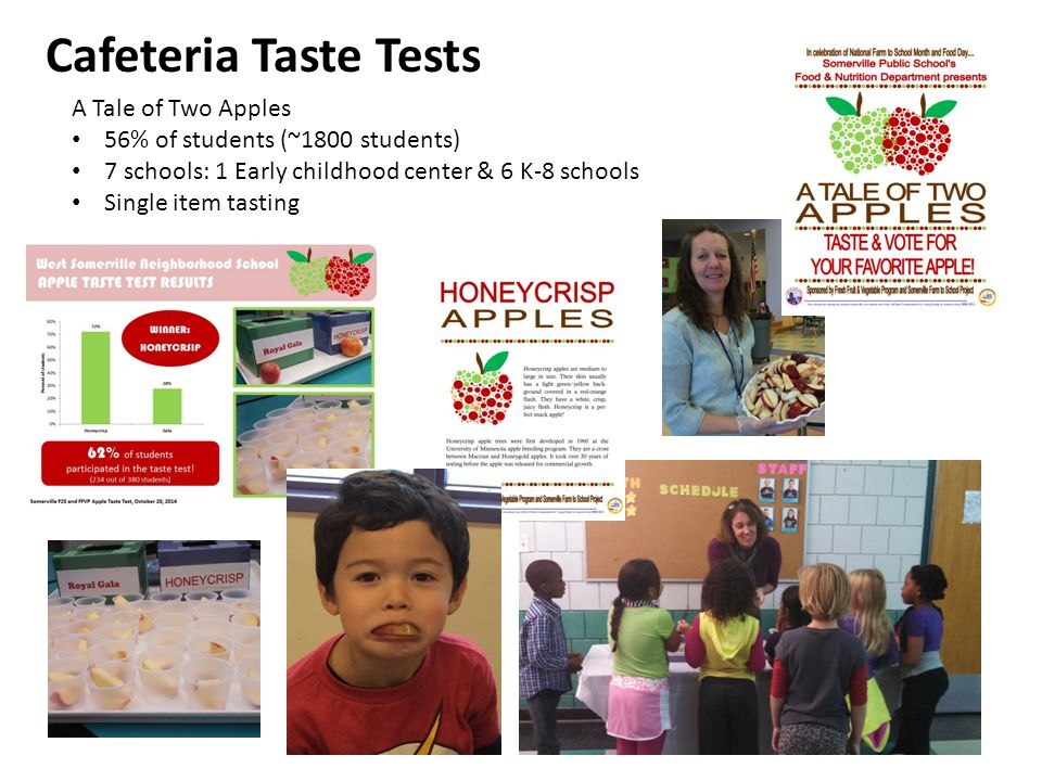 A Tale of Two Apples 56% of students (~1800 students) 7 schools: 1 Early childhood center & 6 K-8 schools Single item tasting Cafeteria Taste Tests