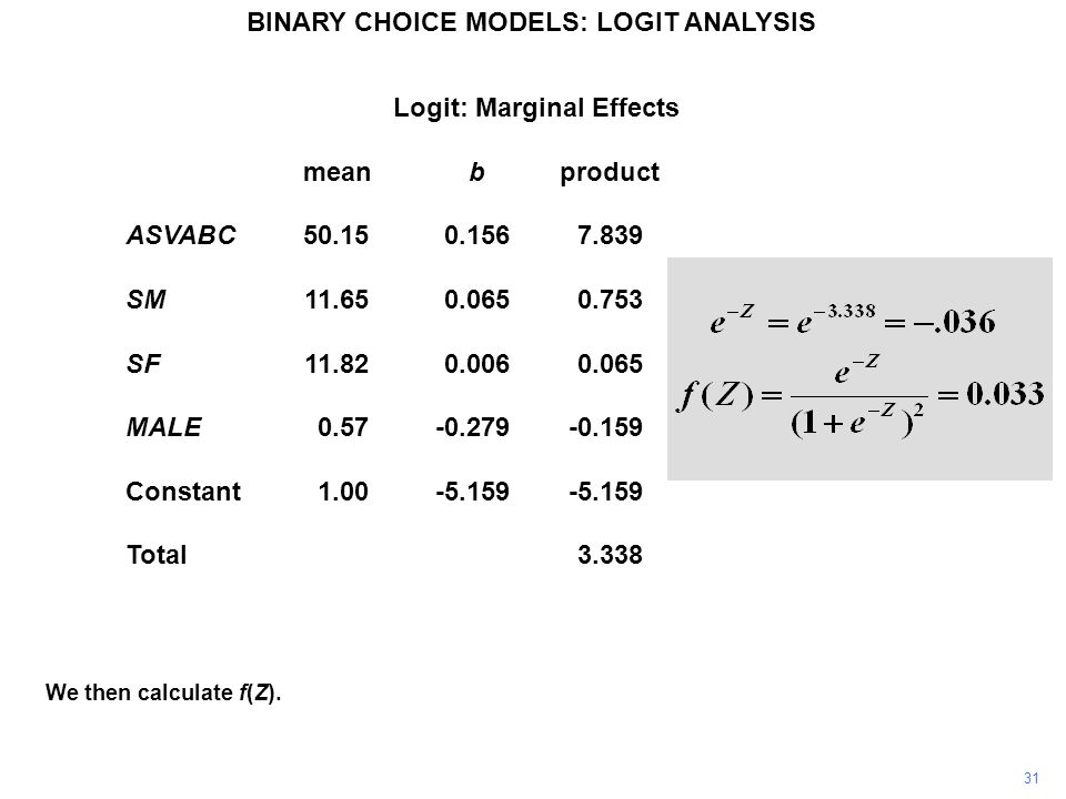 Logit: Marginal Effects mean b product f(Z) f(Z)b ASVABC SM SF MALE Constant Total BINARY CHOICE MODELS: LOGIT ANALYSIS We then calculate f(Z).