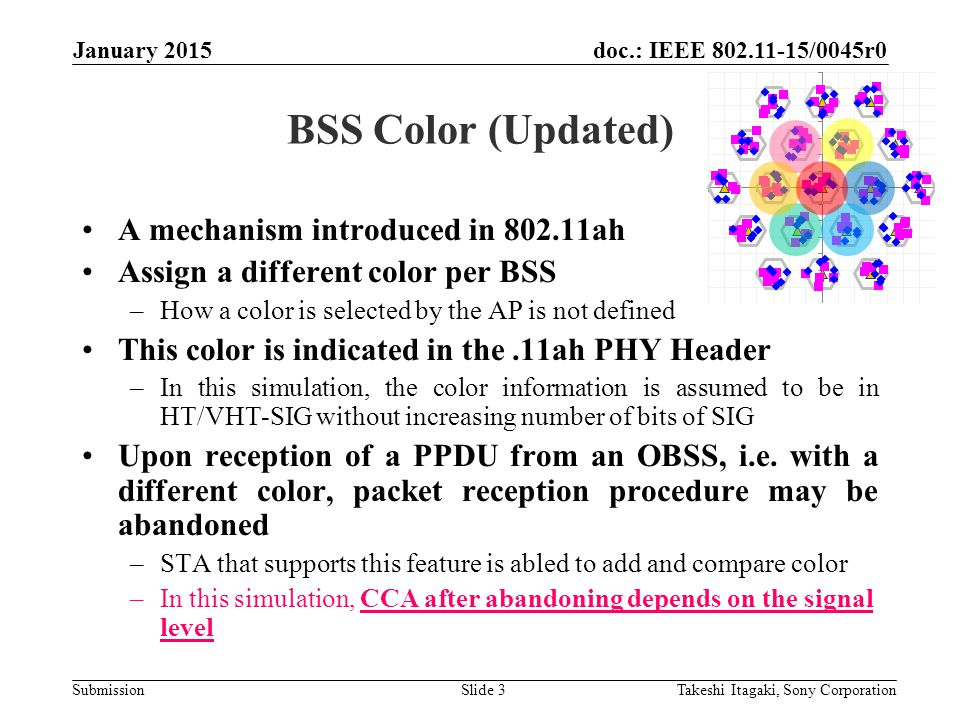 doc.: IEEE /0045r0 Submission BSS Color (Updated) January 2015 Takeshi Itagaki, Sony CorporationSlide 3 A mechanism introduced in ah Assign a different color per BSS –How a color is selected by the AP is not defined This color is indicated in the.11ah PHY Header –In this simulation, the color information is assumed to be in HT/VHT-SIG without increasing number of bits of SIG Upon reception of a PPDU from an OBSS, i.e.