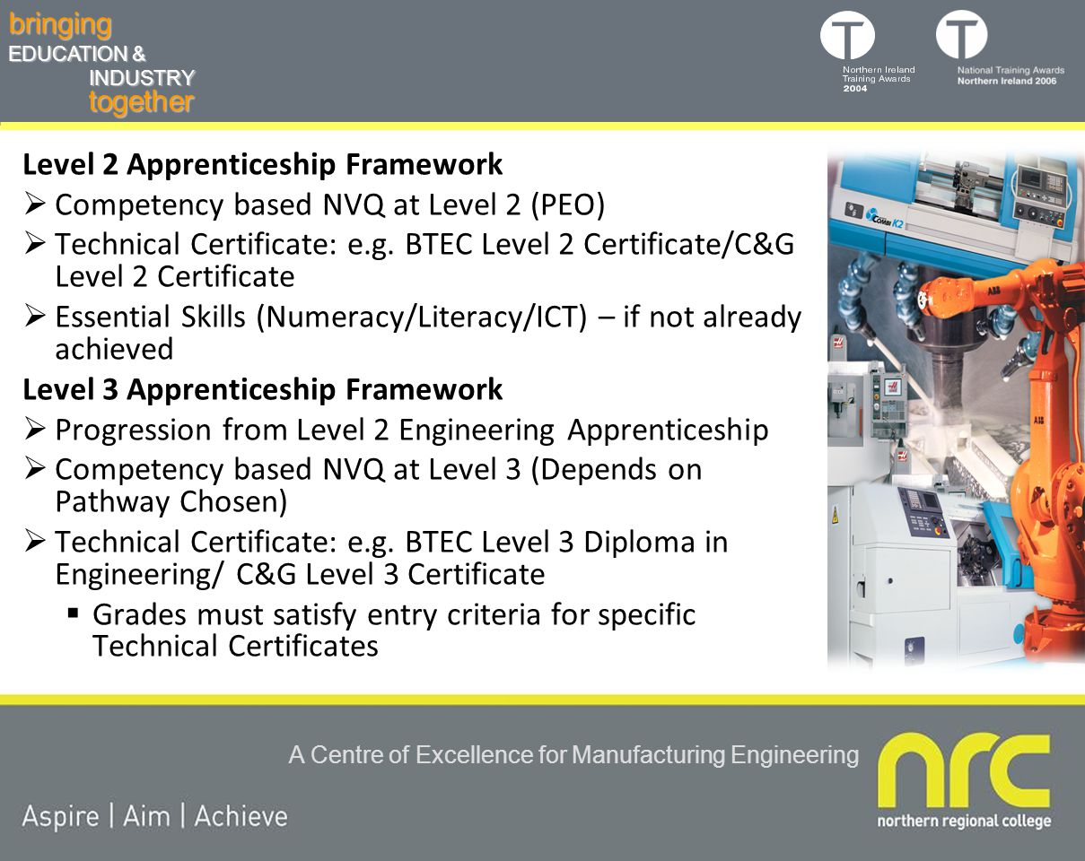 togetherbringing EDUCATION & INDUSTRY A Centre of Excellence for Manufacturing Engineering Level 2 Apprenticeship Framework  Competency based NVQ at Level 2 (PEO)  Technical Certificate: e.g.