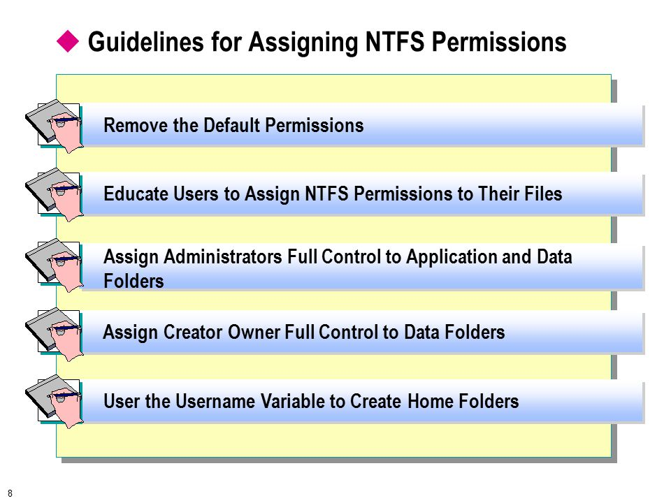 8 Assign Administrators Full Control to Application and Data Folders  Guidelines for Assigning NTFS Permissions Remove the Default Permissions Educate Users to Assign NTFS Permissions to Their Files Assign Creator Owner Full Control to Data Folders User the Username Variable to Create Home Folders