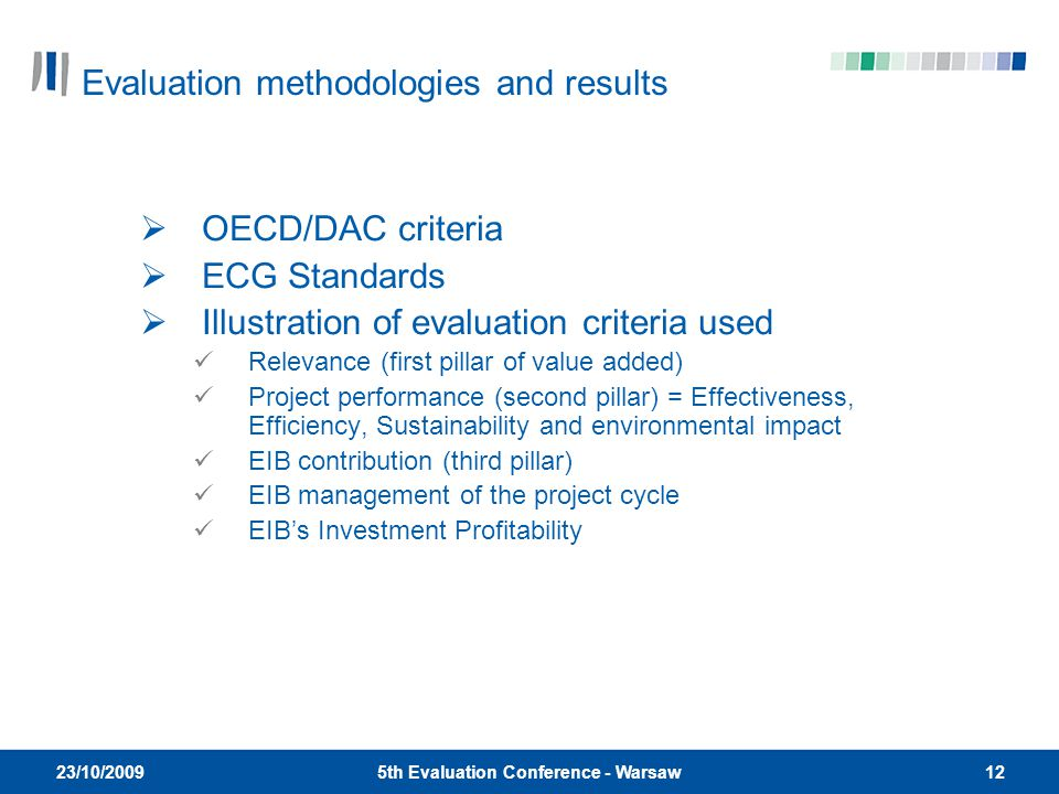 125th Evaluation Conference - Warsaw 23/10/2009  OECD/DAC criteria  ECG Standards  Illustration of evaluation criteria used Relevance (first pillar of value added) Project performance (second pillar) = Effectiveness, Efficiency, Sustainability and environmental impact EIB contribution (third pillar) EIB management of the project cycle EIB's Investment Profitability Evaluation methodologies and results