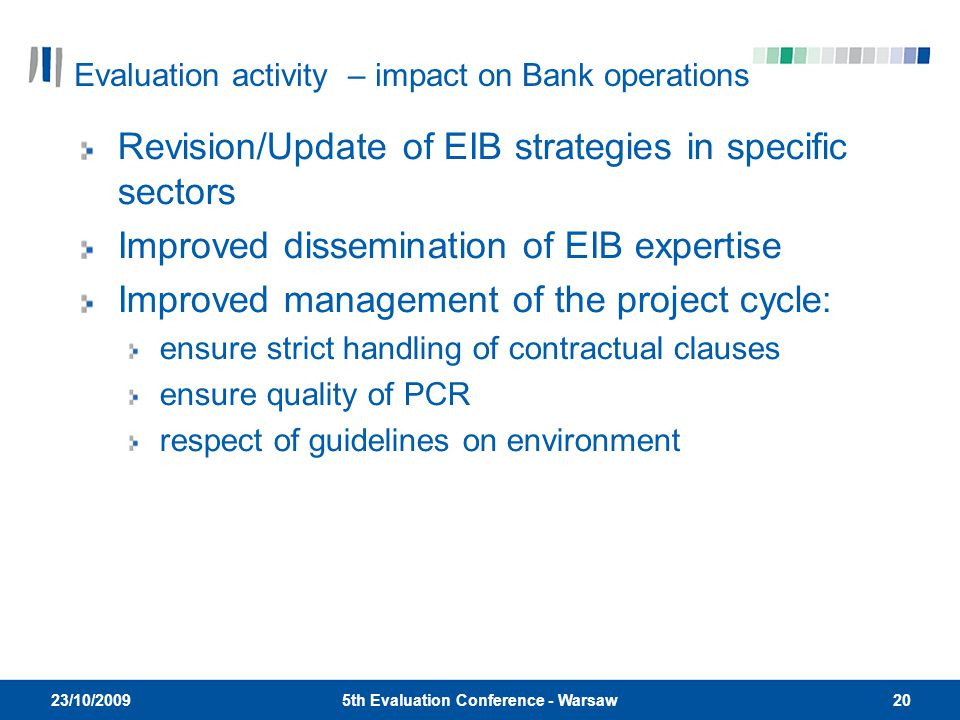 205th Evaluation Conference - Warsaw 23/10/2009 Evaluation activity – impact on Bank operations Revision/Update of EIB strategies in specific sectors Improved dissemination of EIB expertise Improved management of the project cycle: ensure strict handling of contractual clauses ensure quality of PCR respect of guidelines on environment