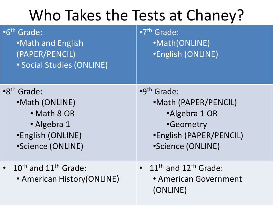 Who Takes the Tests at Chaney.
