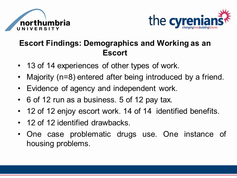 Escort Findings: Demographics and Working as an Escort 13 of 14 experiences of other types of work.