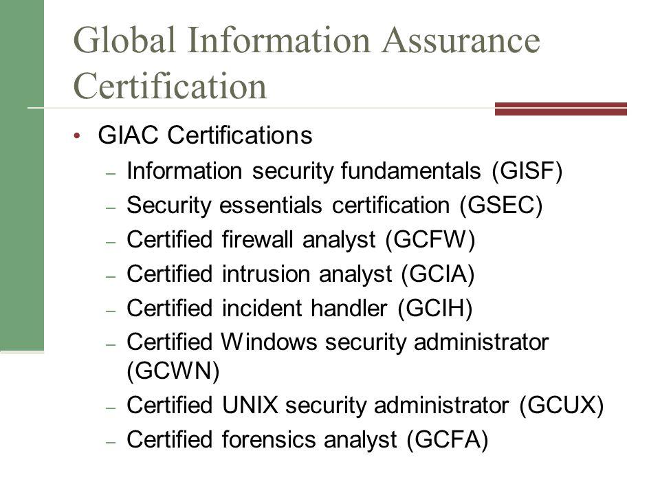 Information Security Management L Ecture 10 P Ersonnel S Ecurity