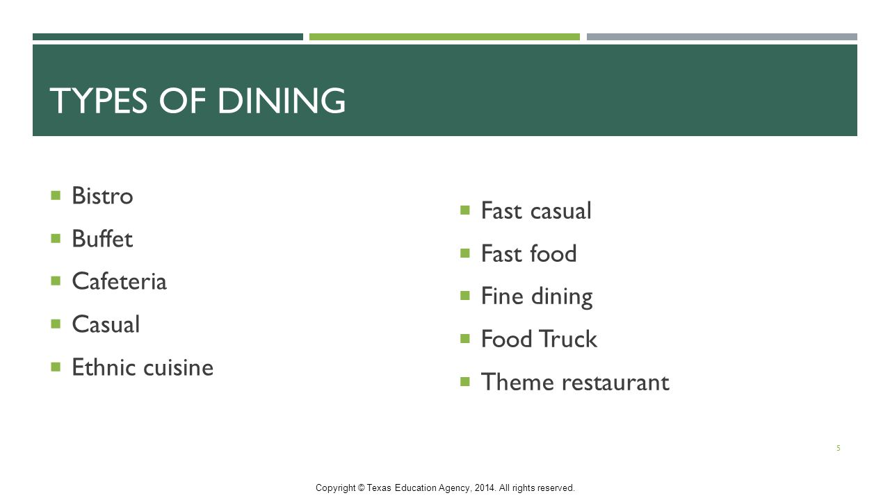 TYPES OF DINING  Bistro  Buffet  Cafeteria  Casual  Ethnic cuisine  Fast casual  Fast food  Fine dining  Food Truck  Theme restaurant 5 Copyright © Texas Education Agency, 2014.