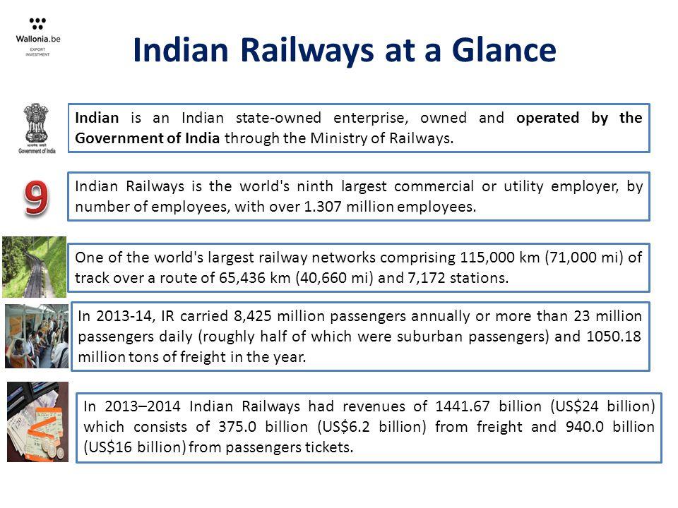 Big export opportunities for Railway-related companies in