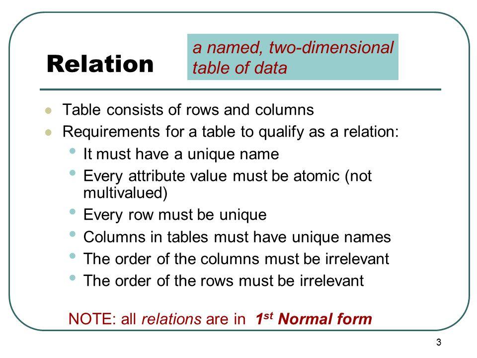 1 Logical Database Design And The Relational Model Modern Database
