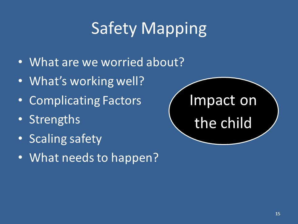 Safety Mapping What are we worried about. What's working well.