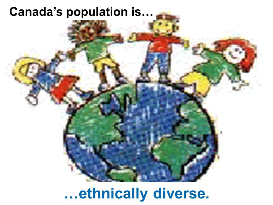  Canada's population is ethnically diverse. Canada's population is… …ethnically diverse.