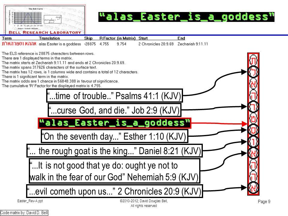 "Bible Codes Intermediate Series Presents: ""Easter"" © David"