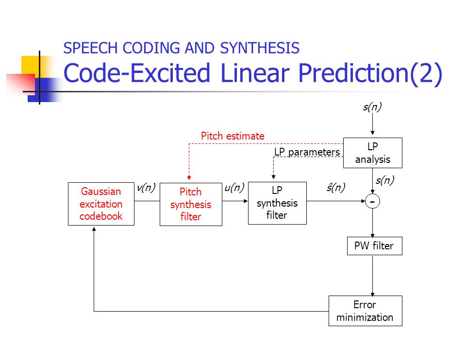 CODE EXCITED LINEAR PREDICTION PDF