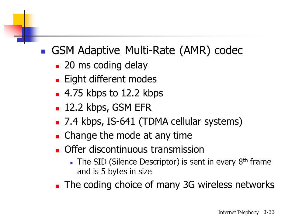 Gsm signaling.