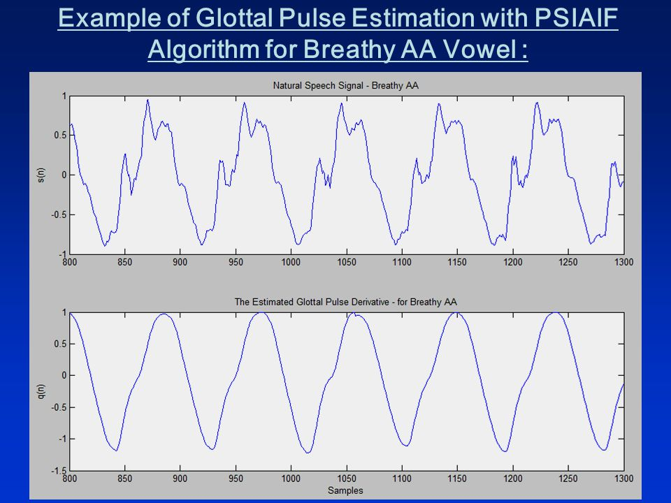 Example of Glottal Pulse Estimation with PSIAIF Algorithm for Breathy AA Vowel :