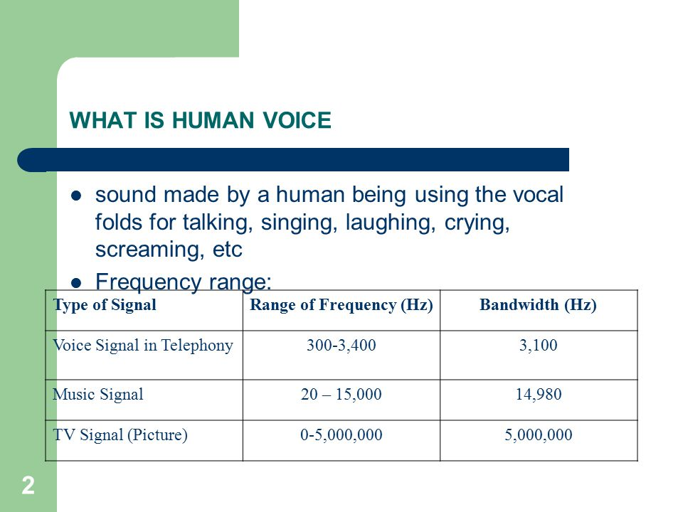 2 WHAT IS HUMAN VOICE sound made by a human being using the vocal folds for talking, singing, laughing, crying, screaming, etc Frequency range: Type of SignalRange of Frequency (Hz)Bandwidth (Hz) Voice Signal in Telephony300-3,4003,100 Music Signal20 – 15,00014,980 TV Signal (Picture)0-5,000,0005,000,000