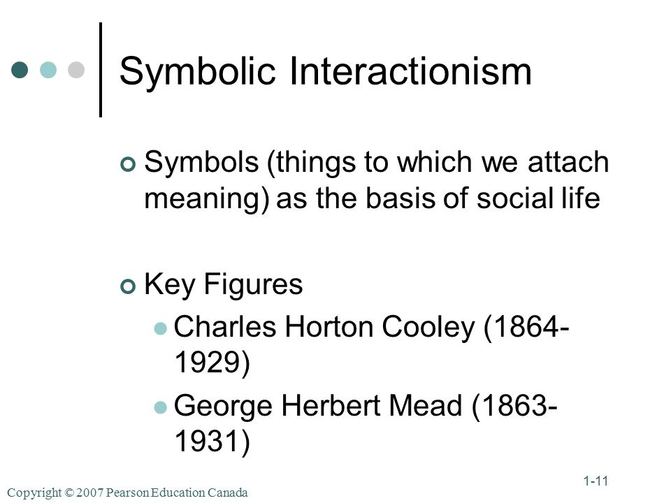 Copyright © 2007 Pearson Education Canada 1-11 Symbolic Interactionism Symbols (things to which we attach meaning) as the basis of social life Key Figures Charles Horton Cooley ( ) George Herbert Mead ( )