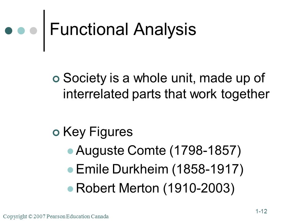 Copyright © 2007 Pearson Education Canada 1-12 Functional Analysis Society is a whole unit, made up of interrelated parts that work together Key Figures Auguste Comte ( ) Emile Durkheim ( ) Robert Merton ( )