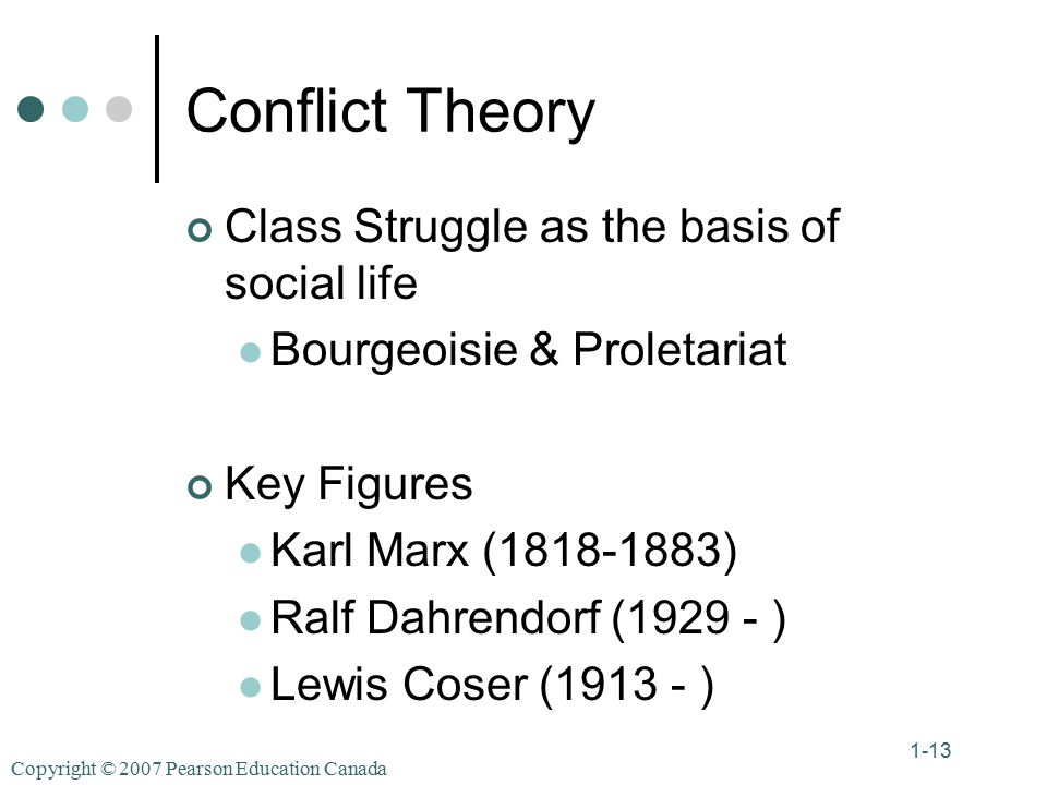 Copyright © 2007 Pearson Education Canada 1-13 Conflict Theory Class Struggle as the basis of social life Bourgeoisie & Proletariat Key Figures Karl Marx ( ) Ralf Dahrendorf ( ) Lewis Coser ( )