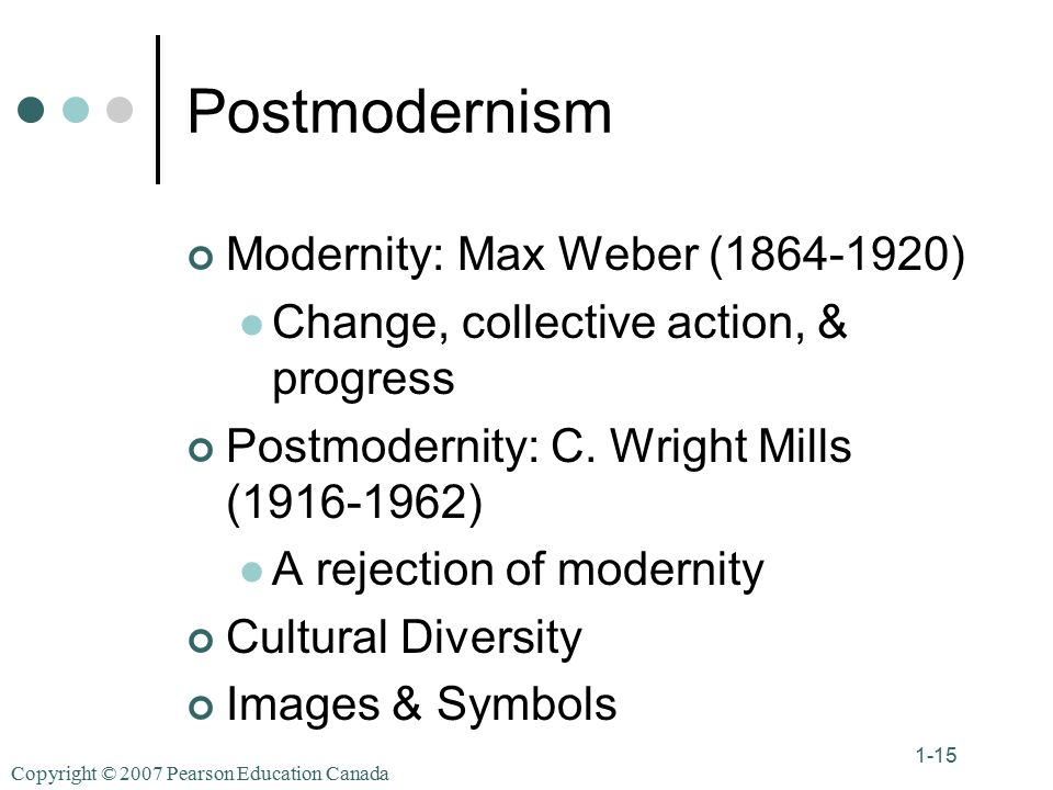Copyright © 2007 Pearson Education Canada 1-15 Postmodernism Modernity: Max Weber ( ) Change, collective action, & progress Postmodernity: C.