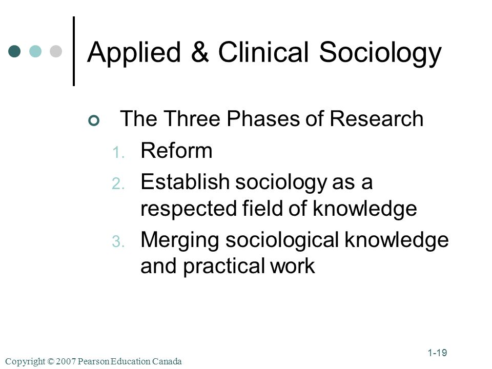 Copyright © 2007 Pearson Education Canada 1-19 Applied & Clinical Sociology The Three Phases of Research 1.